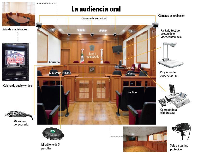 mapa-tribunal
